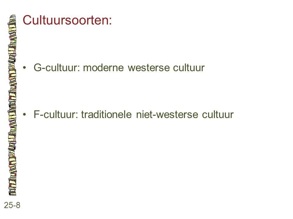 Cultuursoorten: 25-8 G-cultuur: moderne westerse cultuur F-cultuur: traditionele niet-westerse cultuur