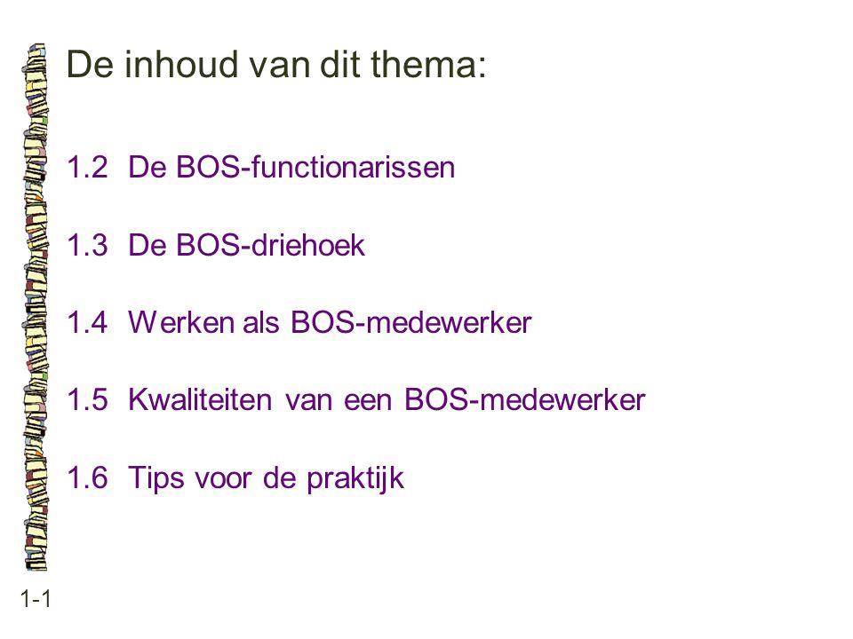 De inhoud van dit thema: 1-1 1.2De BOS-functionarissen 1.3 De BOS-driehoek 1.4 Werken als BOS-medewerker 1.5 Kwaliteiten van een BOS-medewerker 1.6 Ti