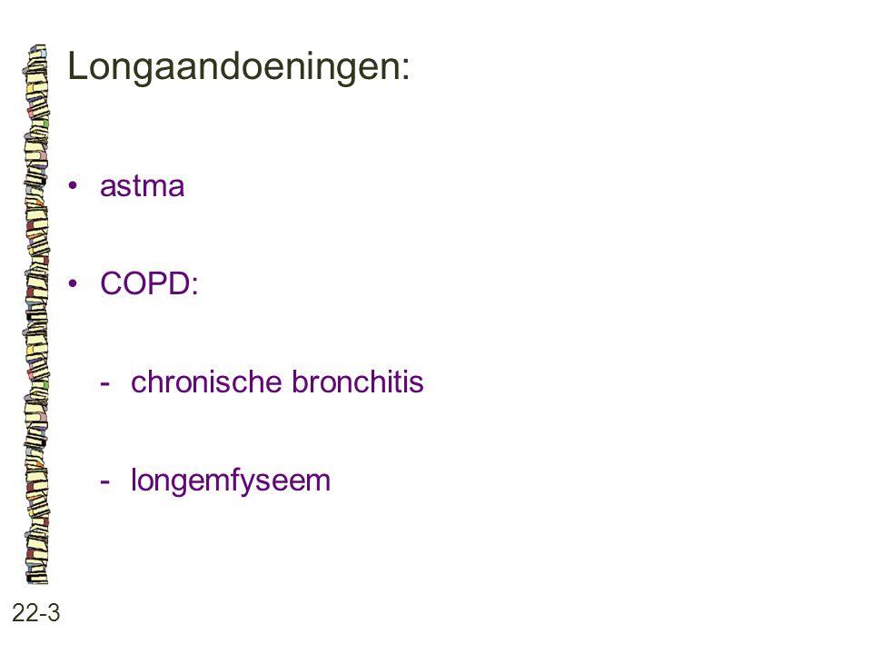 Longaandoeningen: 22-3 astma COPD: -chronische bronchitis -longemfyseem