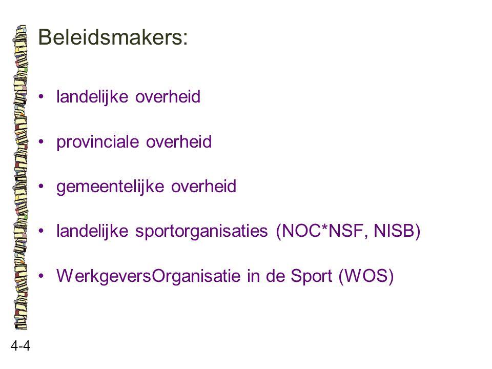 Beleidsmakers: 4-4 landelijke overheid provinciale overheid gemeentelijke overheid landelijke sportorganisaties (NOC*NSF, NISB) WerkgeversOrganisatie