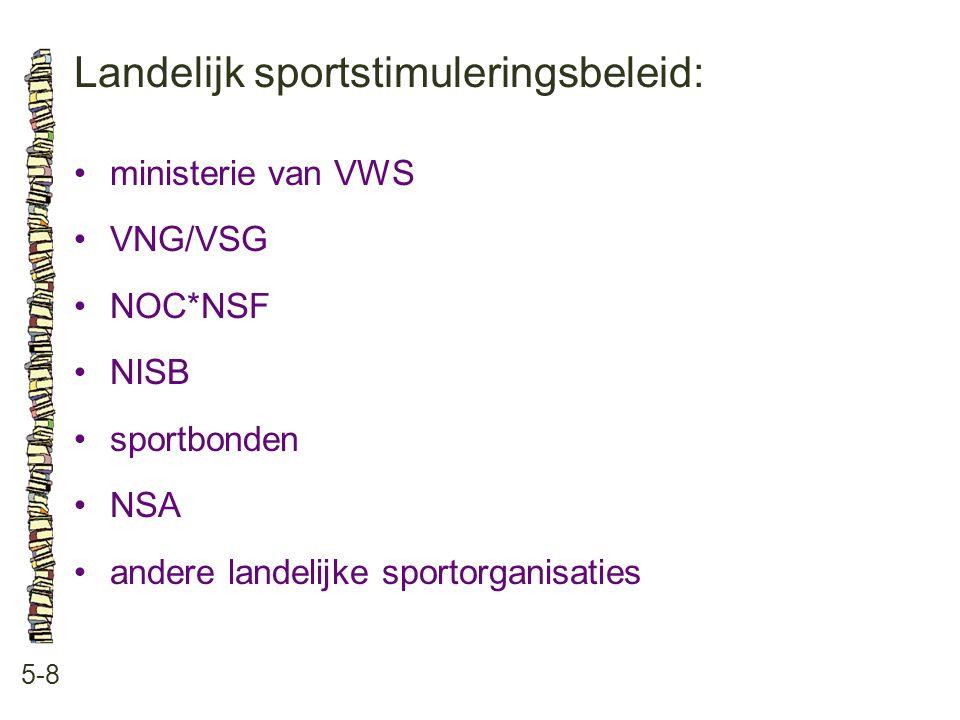 Landelijk sportstimuleringsbeleid: 5-8 ministerie van VWS VNG/VSG NOC*NSF NISB sportbonden NSA andere landelijke sportorganisaties