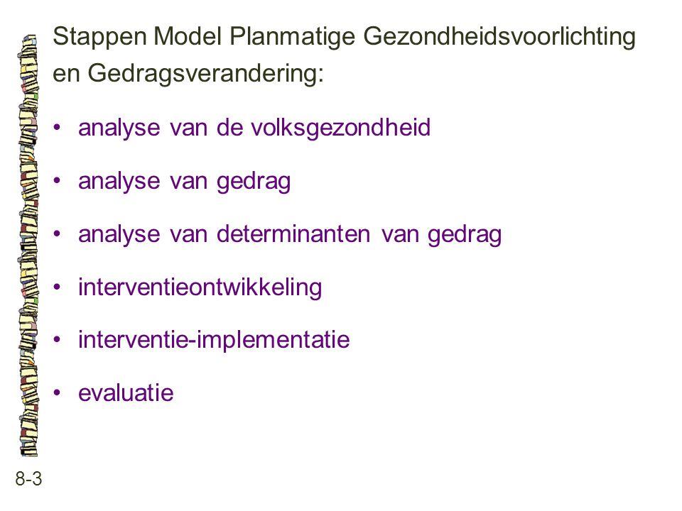 Stappen Model Planmatige Gezondheidsvoorlichting en Gedragsverandering: 8-3 analyse van de volksgezondheid analyse van gedrag analyse van determinante