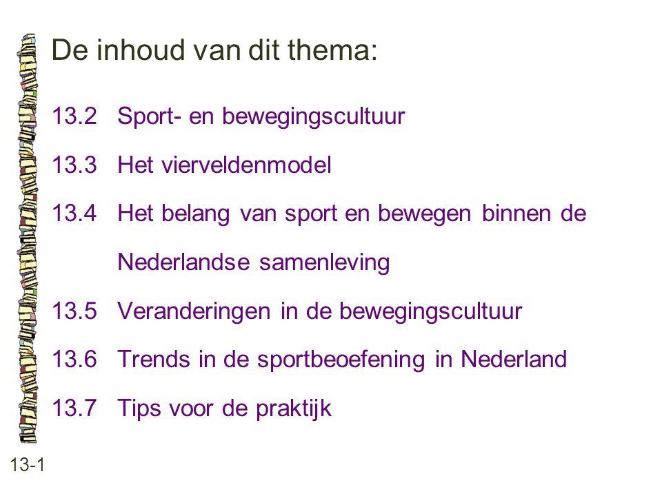 De inhoud van dit thema: 13-1 13.2 Sport- en bewegingscultuur 13.3 Het vierveldenmodel 13.4 Het belang van sport en bewegen binnen de Nederlandse same