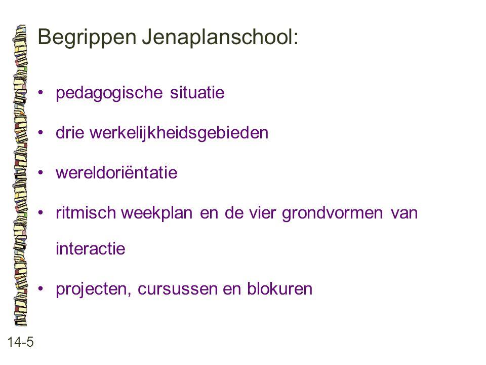 Begrippen Jenaplanschool: 14-5 pedagogische situatie drie werkelijkheidsgebieden wereldoriëntatie ritmisch weekplan en de vier grondvormen van interac