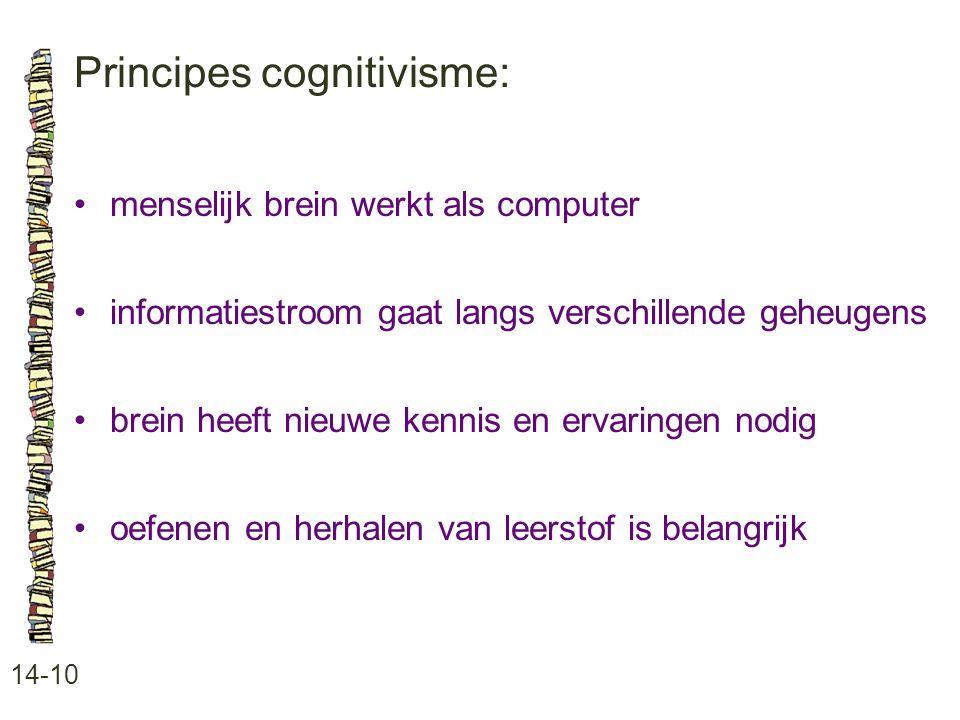 Principes cognitivisme: 14-10 menselijk brein werkt als computer informatiestroom gaat langs verschillende geheugens brein heeft nieuwe kennis en erva