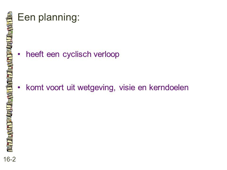 Een planning: 16-2 heeft een cyclisch verloop komt voort uit wetgeving, visie en kerndoelen