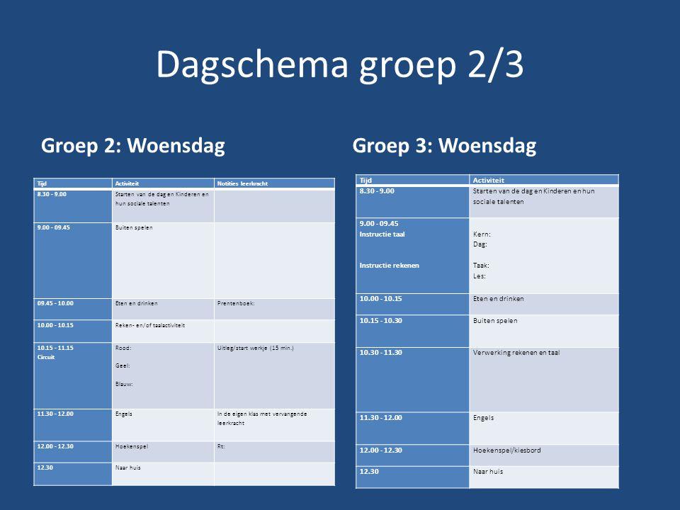 Dagschema groep 2/3 Groep 2: Woensdag TijdActiviteitNotities leerkracht 8.30 - 9.00 Starten van de dag en Kinderen en hun sociale talenten 9.00 - 09.45 Buiten spelen 09.45 - 10.00 Eten en drinken Prentenboek: 10.00 - 10.15 Reken- en/of taalactiviteit 10.15 - 11.15 Circuit Rood: Geel: Blauw: Uitleg/start werkje (15 min.) 11.30 - 12.00 Engels In de eigen klas met vervangende leerkracht 12.00 - 12.30 HoekenspelRt: 12.30Naar huis Groep 3: Woensdag TijdActiviteit 8.30 - 9.00 Starten van de dag en Kinderen en hun sociale talenten 9.00 - 09.45 Instructie taal Instructie rekenen Kern: Dag: Taak: Les: 10.00 - 10.15 Eten en drinken 10.15 - 10.30 Buiten spelen 10.30 - 11.30 Verwerking rekenen en taal 11.30 - 12.00 Engels 12.00 - 12.30 Hoekenspel/kiesbord 12.30Naar huis