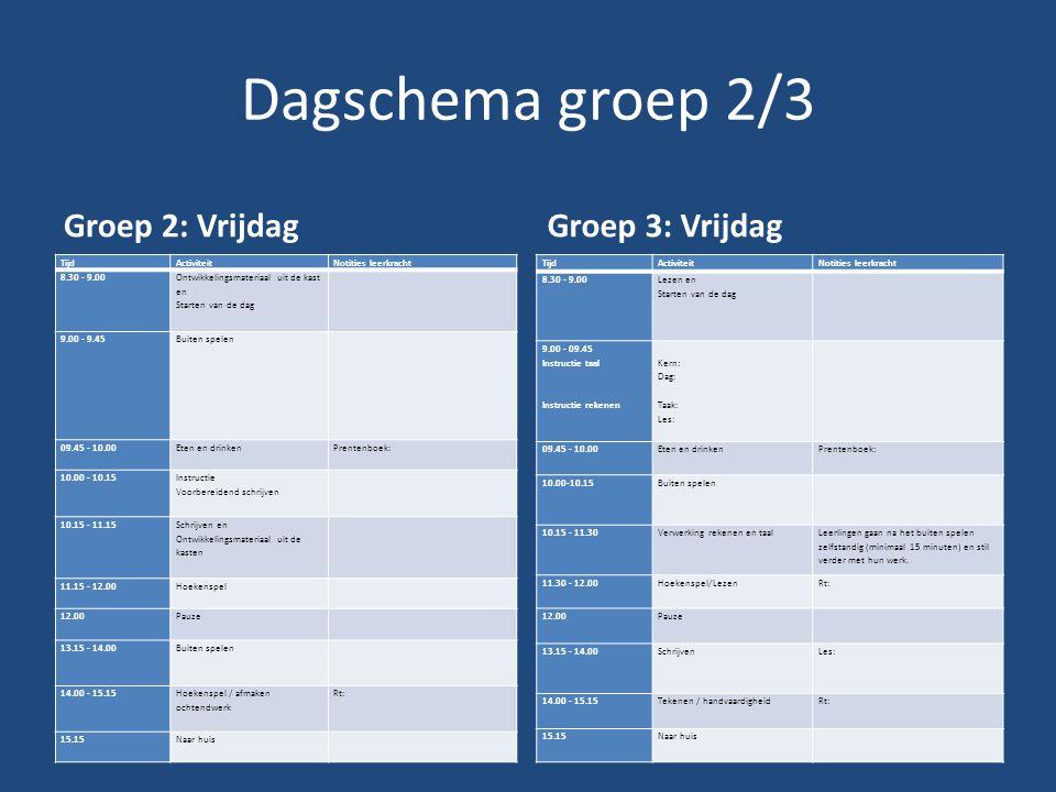 Dagschema groep 2/3 Groep 2: Vrijdag TijdActiviteitNotities leerkracht 8.30 - 9.00 Ontwikkelingsmateriaal uit de kast en Starten van de dag 9.00 - 9.4