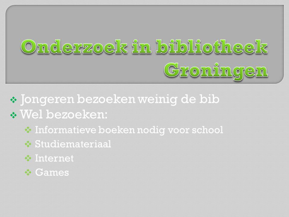  Jongeren bezoeken weinig de bib  Wel bezoeken:  Informatieve boeken nodig voor school  Studiemateriaal  Internet  Games