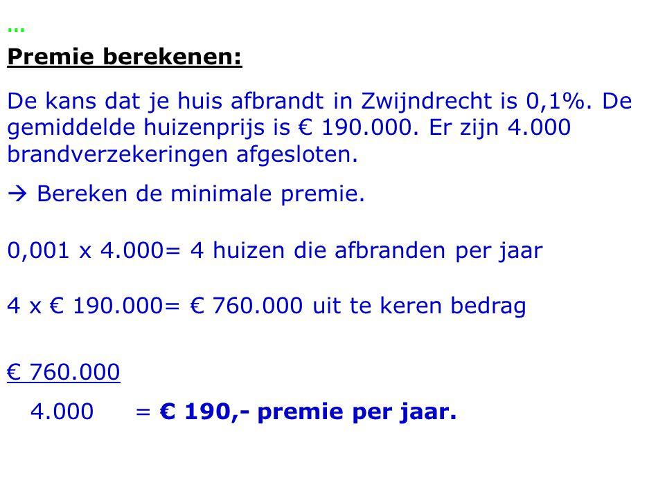 ... Premie berekenen: De kans dat je huis afbrandt in Zwijndrecht is 0,1%.