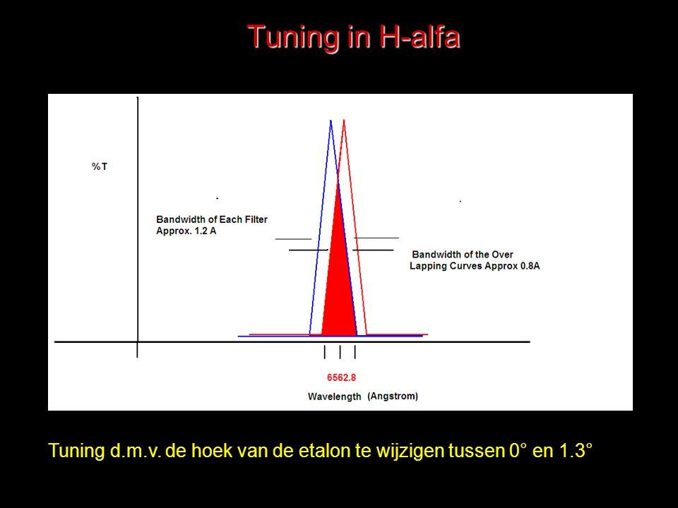 Tuning in H-alfa Tuning d.m.v. de hoek van de etalon te wijzigen tussen 0° en 1.3°