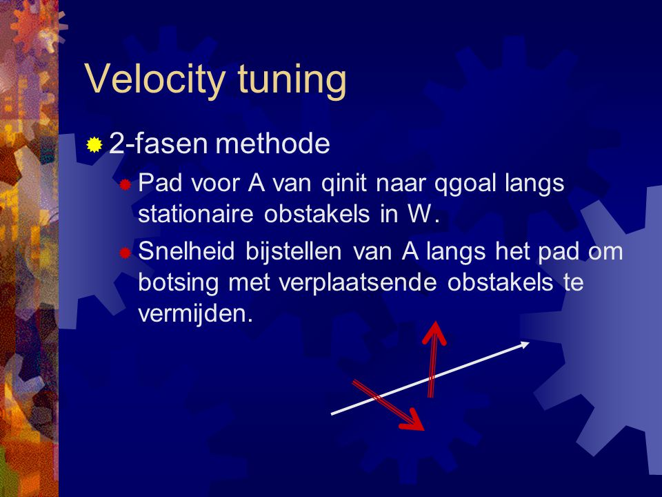 Velocity tuning  2-fasen methode  Pad voor A van qinit naar qgoal langs stationaire obstakels in W.
