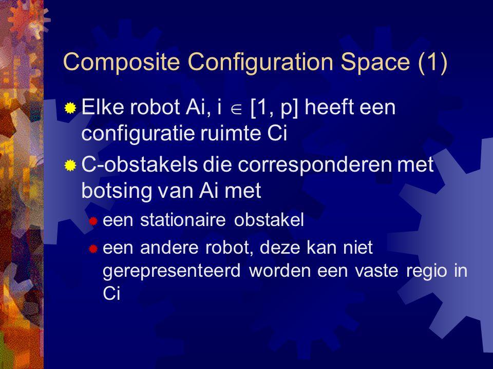 Composite Configuration Space (1)  Elke robot Ai, i  [1, p] heeft een configuratie ruimte Ci  C-obstakels die corresponderen met botsing van Ai met  een stationaire obstakel  een andere robot, deze kan niet gerepresenteerd worden een vaste regio in Ci