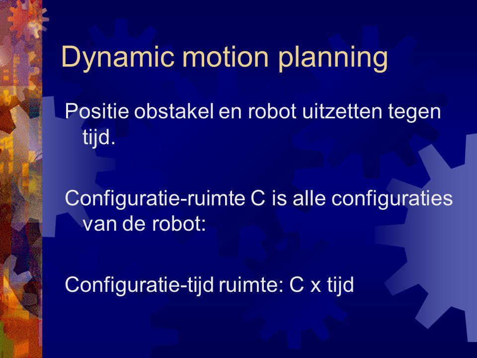Approximate cell decomposition  Configuratie q i behoort tot interval:  FULL: A i (q 1,…, q i ) snijdt obstakels als q 1,…, q i-1 varieert over δ 1,k1 x … x δ i-1,ki-1  C/EMPTY: A i (q 1,…, q i ) U S i (q 1,…, q i ) snijdt geen obstakels als q 1,…, q i-1 varieert over δ 1,k1 x … x δ i- 1, ki-1  P/EMPTY: in de overgebleven gevallen  Alleen P/EMPTY intervallen verdelen in kleinere intervallen