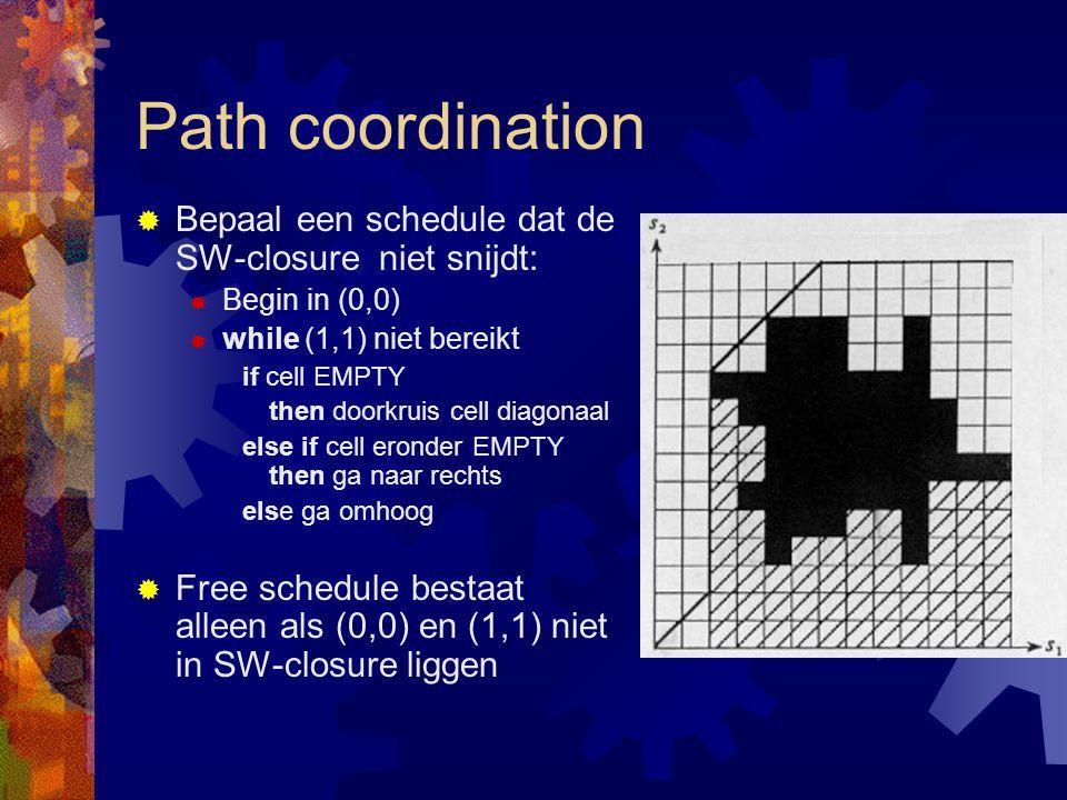 Path coordination  Bepaal een schedule dat de SW-closure niet snijdt:  Begin in (0,0)  while (1,1) niet bereikt if cell EMPTY then doorkruis cell diagonaal else if cell eronder EMPTY then ga naar rechts else ga omhoog  Free schedule bestaat alleen als (0,0) en (1,1) niet in SW-closure liggen