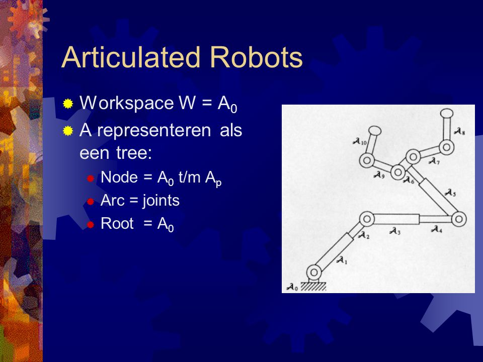 Articulated Robots  Workspace W = A 0  A representeren als een tree:  Node = A 0 t/m A p  Arc = joints  Root = A 0
