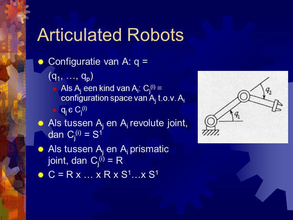 Articulated Robots  Configuratie van A: q = (q 1, …, q p )  Als A j een kind van A i : C j (i) = configuration space van A j t.o.v.