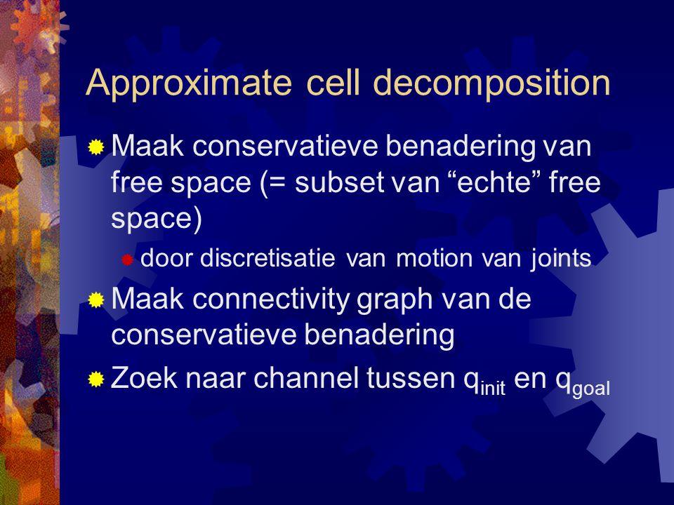 Approximate cell decomposition  Maak conservatieve benadering van free space (= subset van echte free space)  door discretisatie van motion van joints  Maak connectivity graph van de conservatieve benadering  Zoek naar channel tussen q init en q goal