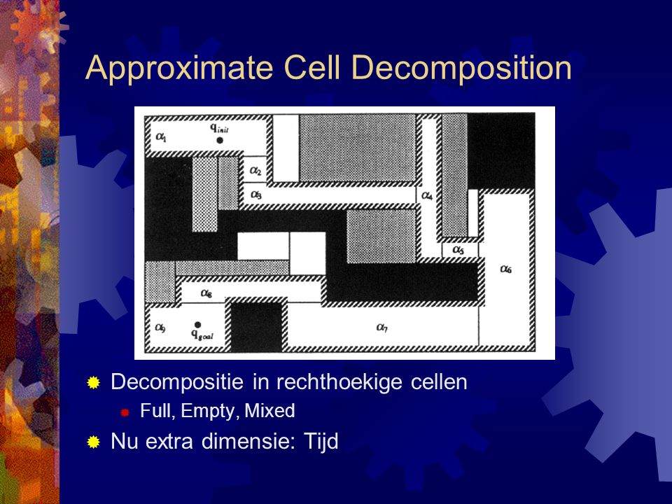 Approximate Cell Decomposition  Decompositie in rechthoekige cellen  Full, Empty, Mixed  Nu extra dimensie: Tijd