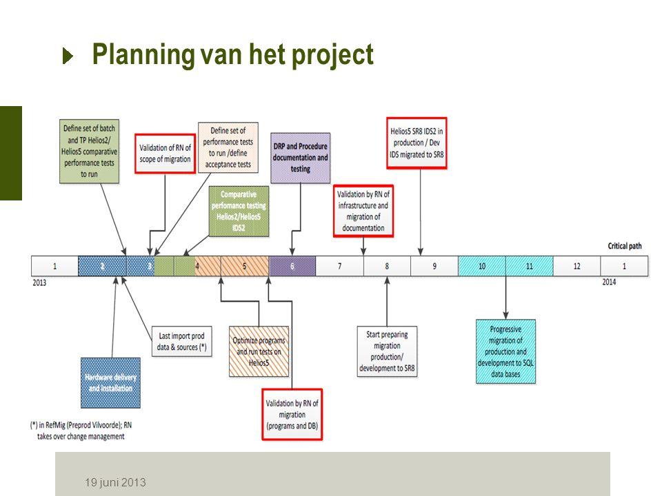 19 juni 2013 Planning van het project