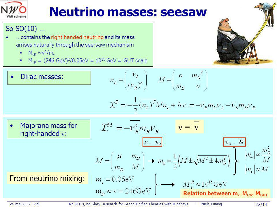 24 mei 2007, VidiNo GUTs, no Glory: a search for Grand Unified Theories with B-decays - Niels Tuning 22/14 Neutrino masses: seesaw Dirac masses:Majorana mass for right-handed ν : From neutrino mixing: ν =  ν Relation between m ν, M EW, M GUT So SO(10) … …contains the right handed neutrino and its mass arrises naturally through the see-saw mechanism  M ν R ~v 2 /m ν  M ν R = (246 GeV) 2 /0.05eV = 10 15 GeV = GUT scale