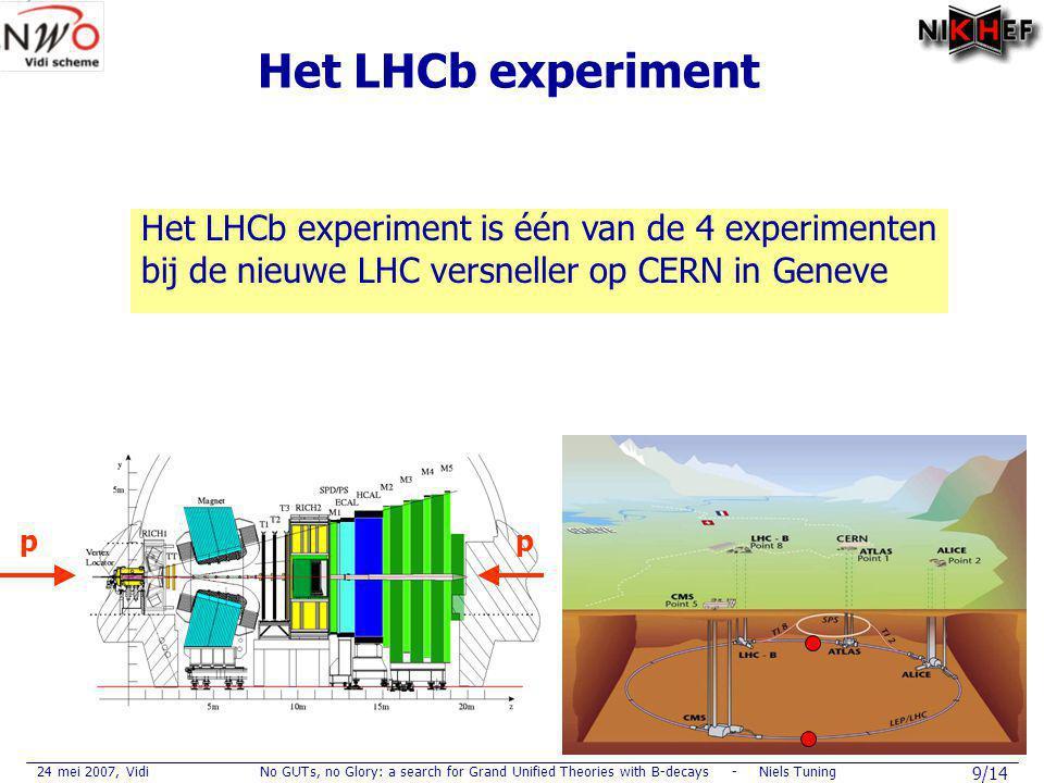 24 mei 2007, VidiNo GUTs, no Glory: a search for Grand Unified Theories with B-decays - Niels Tuning 9/14 Het LHCb experiment pp Het LHCb experiment is één van de 4 experimenten bij de nieuwe LHC versneller op CERN in Geneve