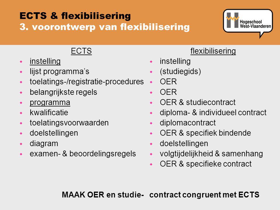ECTS & flexibilisering 3. voorontwerp van flexibilisering ECTS w instelling w lijst programma's w toelatings-/registratie-procedures w belangrijkste r
