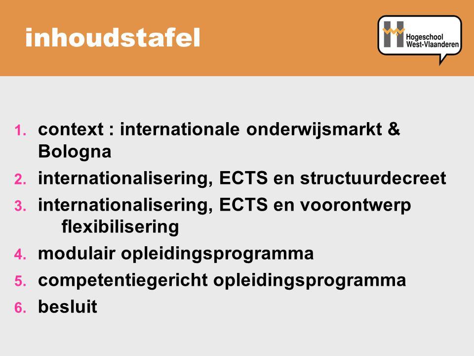 inhoudstafel 1. context : internationale onderwijsmarkt & Bologna 2. internationalisering, ECTS en structuurdecreet 3. internationalisering, ECTS en v
