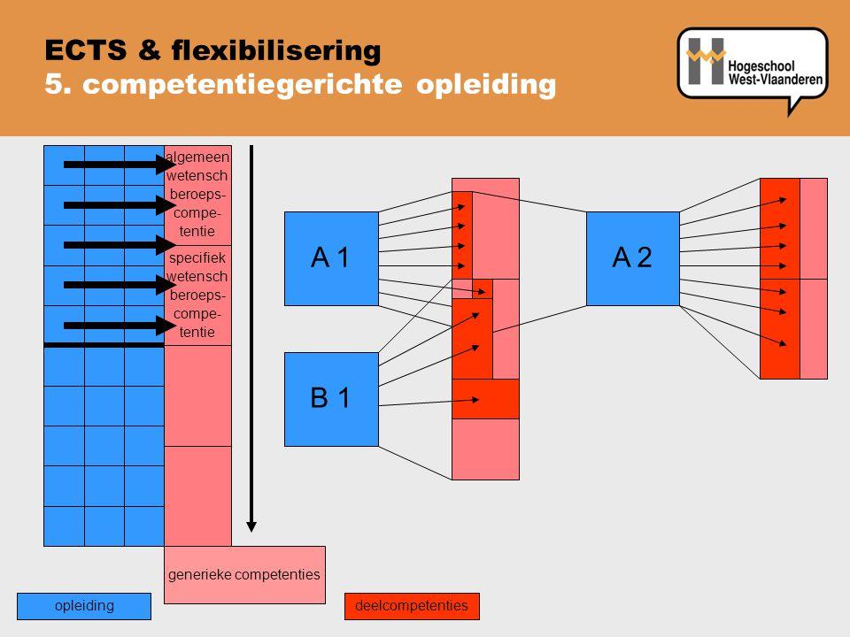 ECTS & flexibilisering 5. competentiegerichte opleiding A 1 algemeen wetensch beroeps- compe- tentie specifiek wetensch beroeps- compe- tentie generie