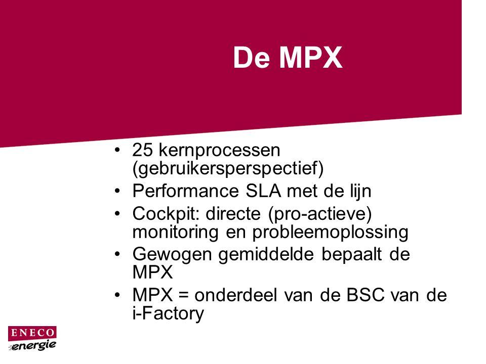 De MPX 25 kernprocessen (gebruikersperspectief) Performance SLA met de lijn Cockpit: directe (pro-actieve) monitoring en probleemoplossing Gewogen gemiddelde bepaalt de MPX MPX = onderdeel van de BSC van de i-Factory