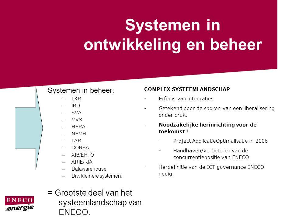 Systemen in ontwikkeling en beheer Systemen in beheer: –LKR –IRD –SVA –MVS –HERA –NBMH –LAR –CORSA –XIB/EHTO –ARIE/RIA –Datawarehouse –Div. kleinere s