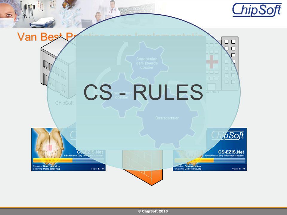 Best Practice: Klantspecifieke tuning voor review 1.Vulling vanuit de Inrichtingsconversie (stam- en onderhoudstabellen) 2.Initiële datavulling uit vóór-conversie 3.Maatwerk inrichting uitgevoerd door ChipSoft consultants op de reviewdagen 4.Standaard inrichting voor de interfaces en extracties