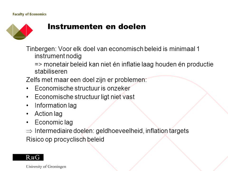 Instrumenten en doelen Tinbergen: Voor elk doel van economisch beleid is minimaal 1 instrument nodig => monetair beleid kan niet én inflatie laag houd