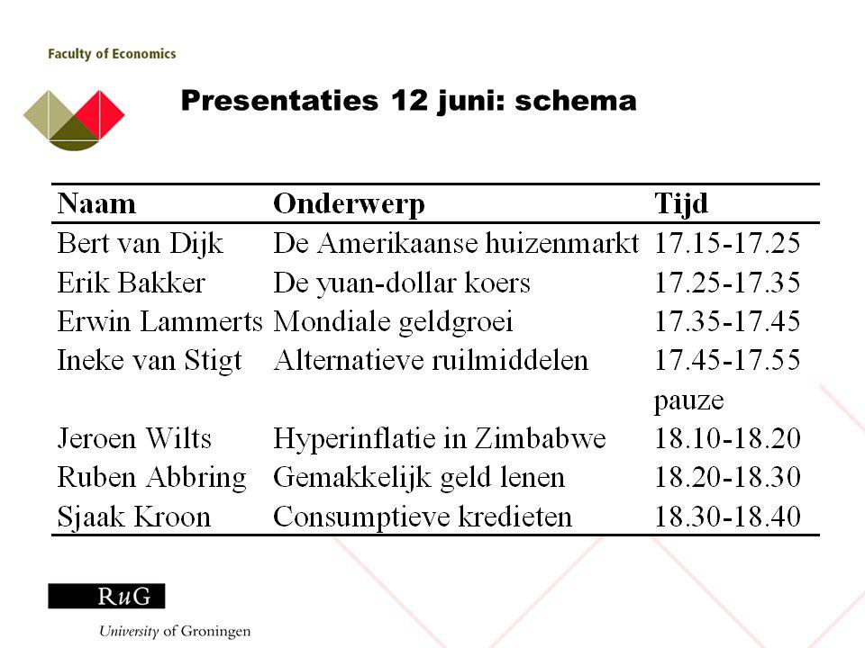 Presentaties 12 juni: schema