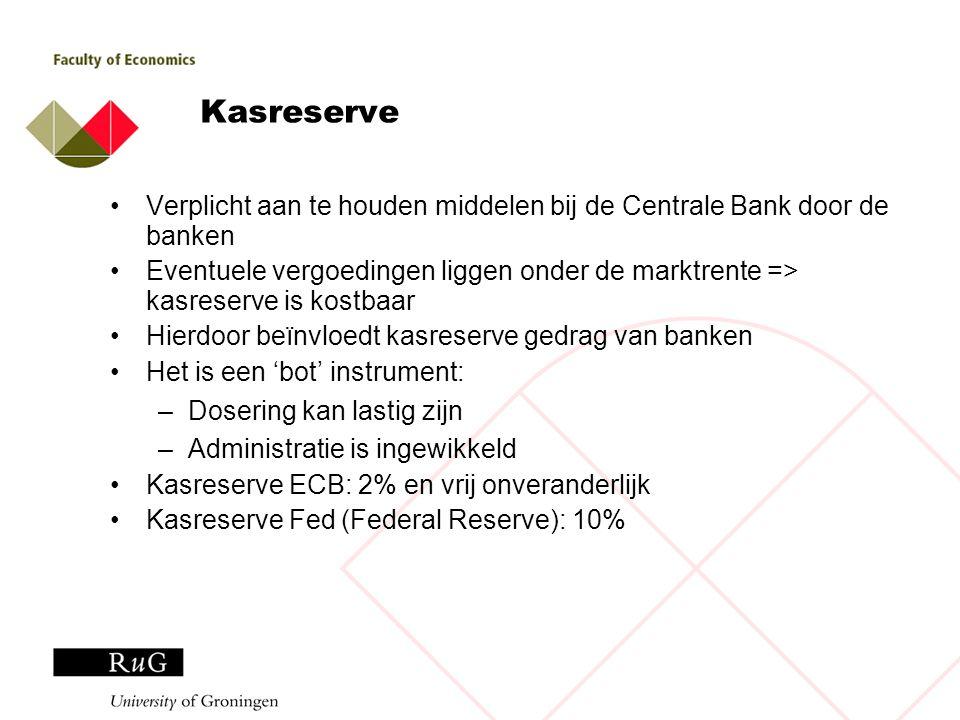 Kasreserve Verplicht aan te houden middelen bij de Centrale Bank door de banken Eventuele vergoedingen liggen onder de marktrente => kasreserve is kos