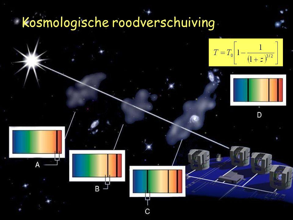 Kosmologische roodverschuiving