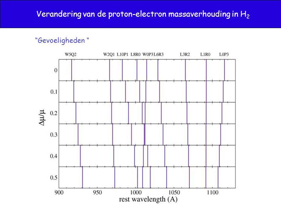 """Verandering van de proton-electron massaverhouding in H 2 """"Gevoeligheden """""""
