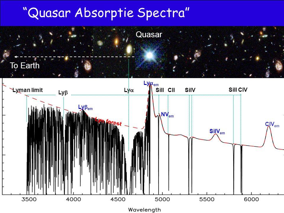 """To Earth Quasar CIV SiIVCIISiII Ly  em Ly  forest Lyman limit Ly  NV em SiIV em Ly  em Ly  SiII CIV em """"Quasar Absorptie Spectra"""""""