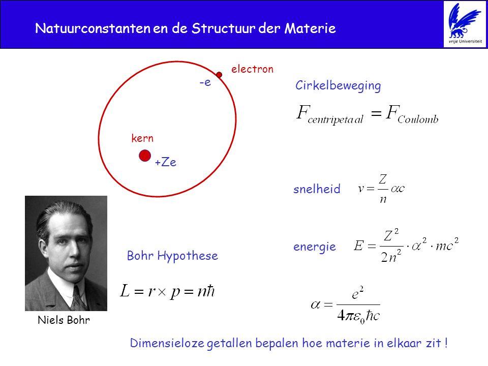 electron kern +Ze -e Natuurconstanten en de Structuur der Materie Dimensieloze getallen bepalen hoe materie in elkaar zit ! snelheid energie Niels Boh