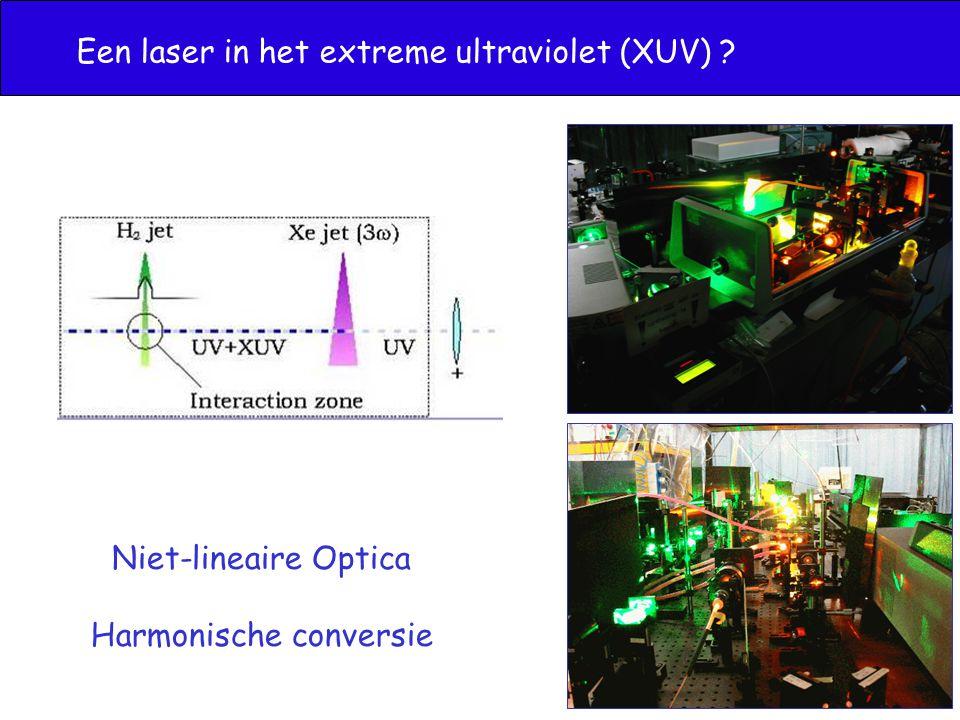 Evaluation of uncertainties: Error budget Residual Doppler 40 MHz AC Stark 30 MHz Freq chirp (PDA) 100 MHz I 2 calibration 10 MHz Statistical 30 MHz Total (best lines): 0.004 cm -1 0.000004 nm Nauwkeurigheid  = 4 x 10 -8 1 XUV + 1 UV REMPI detectie P(3) C-X (1,0) lijn R(0) B-X (9,0) lijn Het meten van spectraallijnen Golflengte ~ 100 nm
