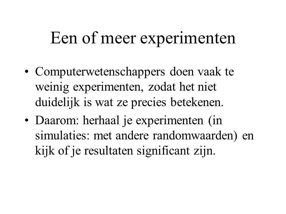 Een of meer experimenten Computerwetenschappers doen vaak te weinig experimenten, zodat het niet duidelijk is wat ze precies betekenen.