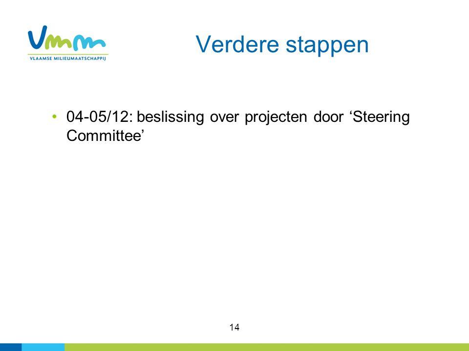 14 Verdere stappen 04-05/12: beslissing over projecten door 'Steering Committee'
