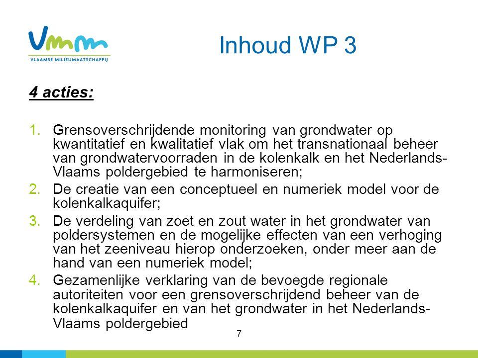 7 Inhoud WP 3 4 acties: 1.Grensoverschrijdende monitoring van grondwater op kwantitatief en kwalitatief vlak om het transnationaal beheer van grondwatervoorraden in de kolenkalk en het Nederlands- Vlaams poldergebied te harmoniseren; 2.De creatie van een conceptueel en numeriek model voor de kolenkalkaquifer; 3.De verdeling van zoet en zout water in het grondwater van poldersystemen en de mogelijke effecten van een verhoging van het zeeniveau hierop onderzoeken, onder meer aan de hand van een numeriek model; 4.Gezamenlijke verklaring van de bevoegde regionale autoriteiten voor een grensoverschrijdend beheer van de kolenkalkaquifer en van het grondwater in het Nederlands- Vlaams poldergebied