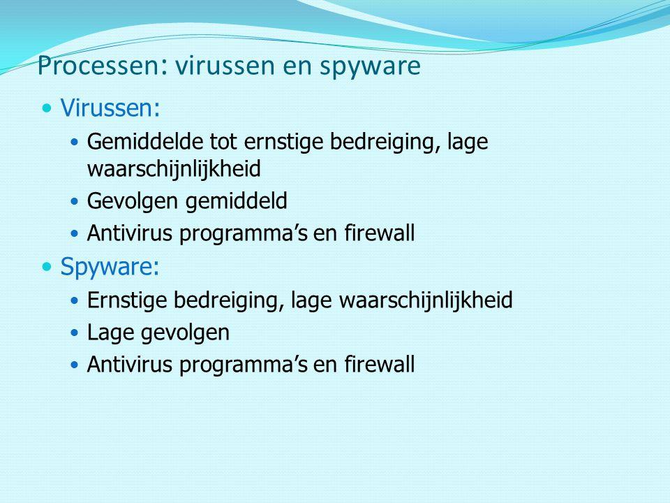 Virussen: Gemiddelde tot ernstige bedreiging, lage waarschijnlijkheid Gevolgen gemiddeld Antivirus programma's en firewall Spyware: Ernstige bedreiging, lage waarschijnlijkheid Lage gevolgen Antivirus programma's en firewall Processen : virussen en spyware