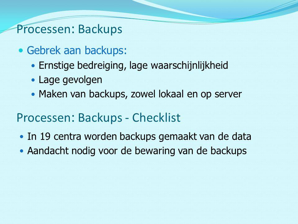 Gebrek aan backups: Ernstige bedreiging, lage waarschijnlijkheid Lage gevolgen Maken van backups, zowel lokaal en op server Processen : Backups Processen : Backups - Checklist In 19 centra worden backups gemaakt van de data Aandacht nodig voor de bewaring van de backups