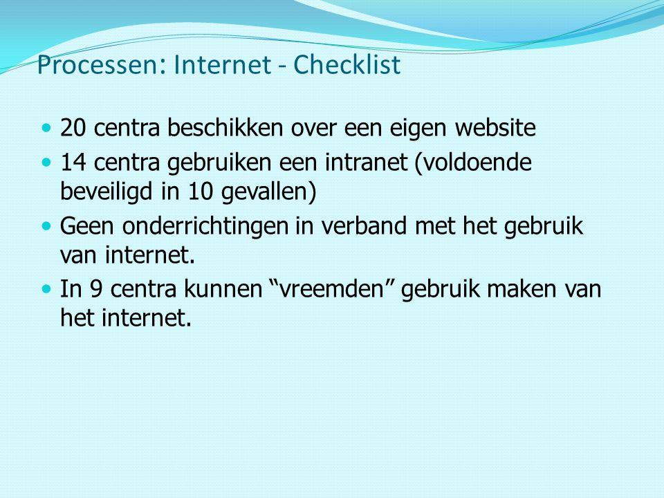 20 centra beschikken over een eigen website 14 centra gebruiken een intranet (voldoende beveiligd in 10 gevallen) Geen onderrichtingen in verband met het gebruik van internet.