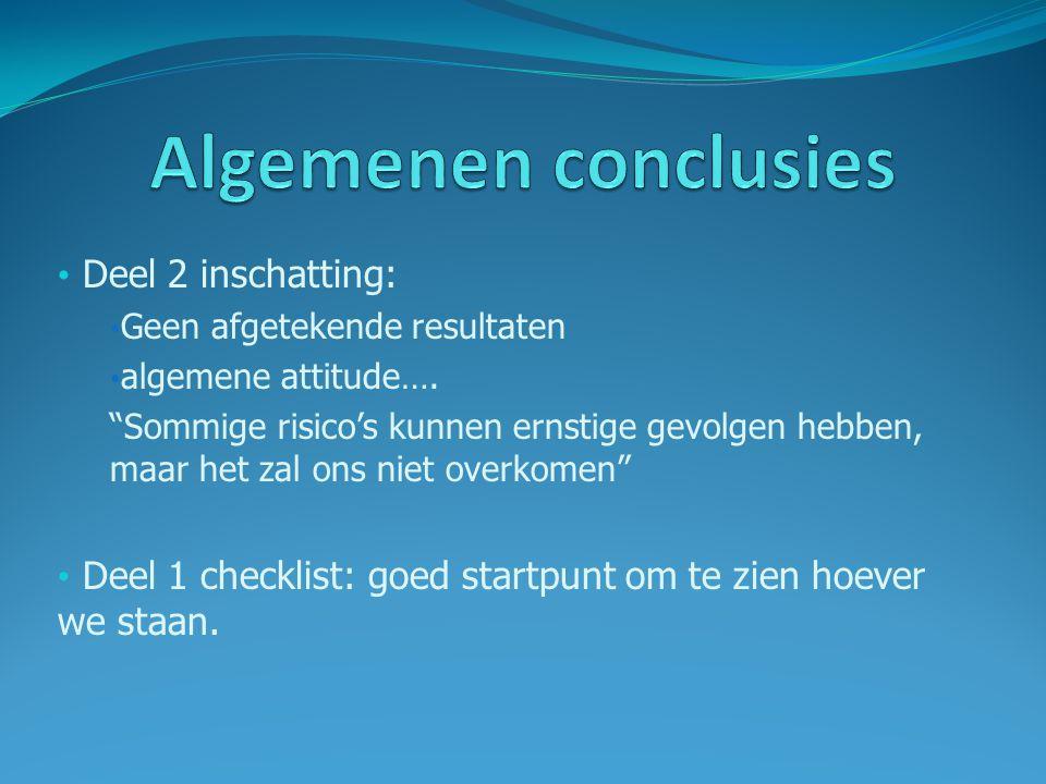 Deel 2 inschatting: Geen afgetekende resultaten algemene attitude….