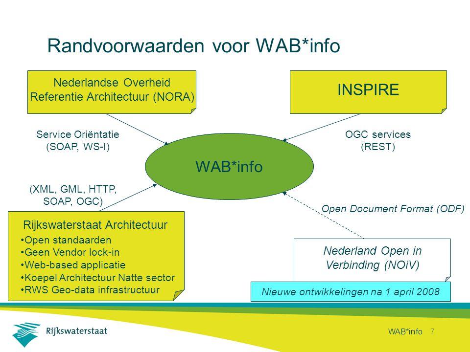 WAB*info 7 Randvoorwaarden voor WAB*info WAB*info Nederlandse Overheid Referentie Architectuur (NORA) INSPIRE Nederland Open in Verbinding (NOiV) Rijk