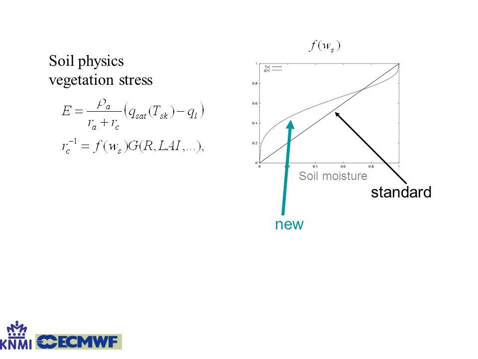 Soil physics vegetation stress standard new Soil moisture