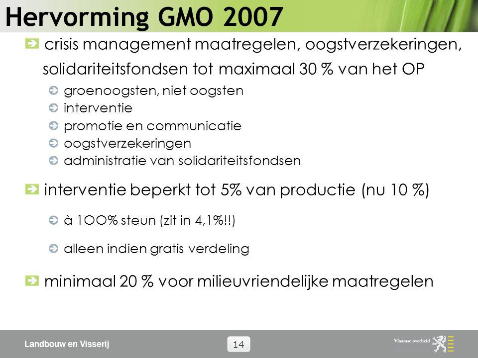 Landbouw en Visserij 14 Hervorming GMO 2007 crisis management maatregelen, oogstverzekeringen, solidariteitsfondsen tot maximaal 30 % van het OP groenoogsten, niet oogsten interventie promotie en communicatie oogstverzekeringen administratie van solidariteitsfondsen interventie beperkt tot 5% van productie (nu 10 %) à 1OO% steun (zit in 4,1%!!) alleen indien gratis verdeling minimaal 20 % voor milieuvriendelijke maatregelen